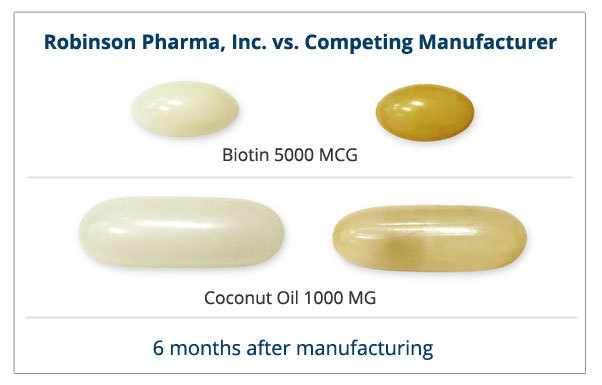 Competing vegetarian supplement manufacturers do not meet the high-quality standards of Robinson Pharma, Inc. The bright and clean appearance of RPI's softgels present a more appealing alternative in comparison to other vegetarian softgel products.